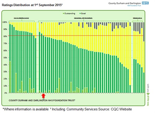 CQC comparative chart