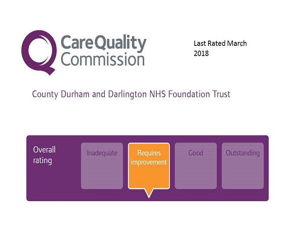 CQC Rating March 2018